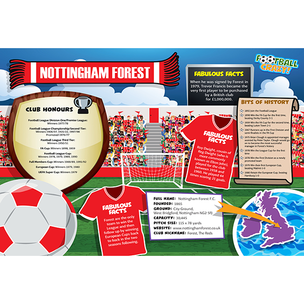FOOTBALL CRAZY NOTTINGHAM FOREST 400 PIECE