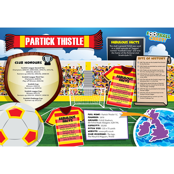 FOOTBALL CRAZY PARTICK THISTLE 400 PIECE